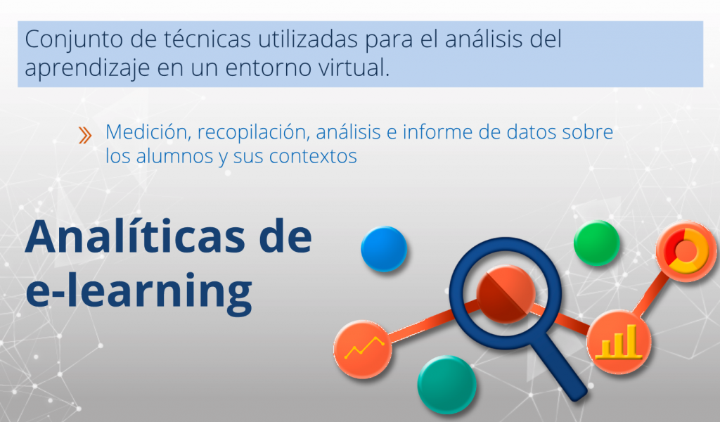 Analíticas en e-learning