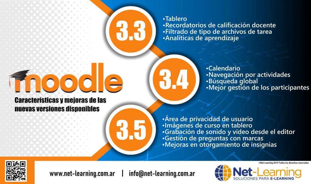 Novedades: nuevas funciones de la plataforma Moodle - Net-Learning